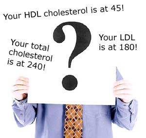 Normal Cholesterol Levels and Numbers Guide | Cholesterol Lowering ...