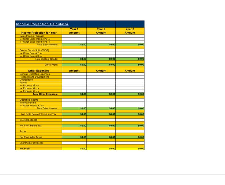 76 best Financial Estimate Spreadsheet Templates images on - fillable profit and loss statement