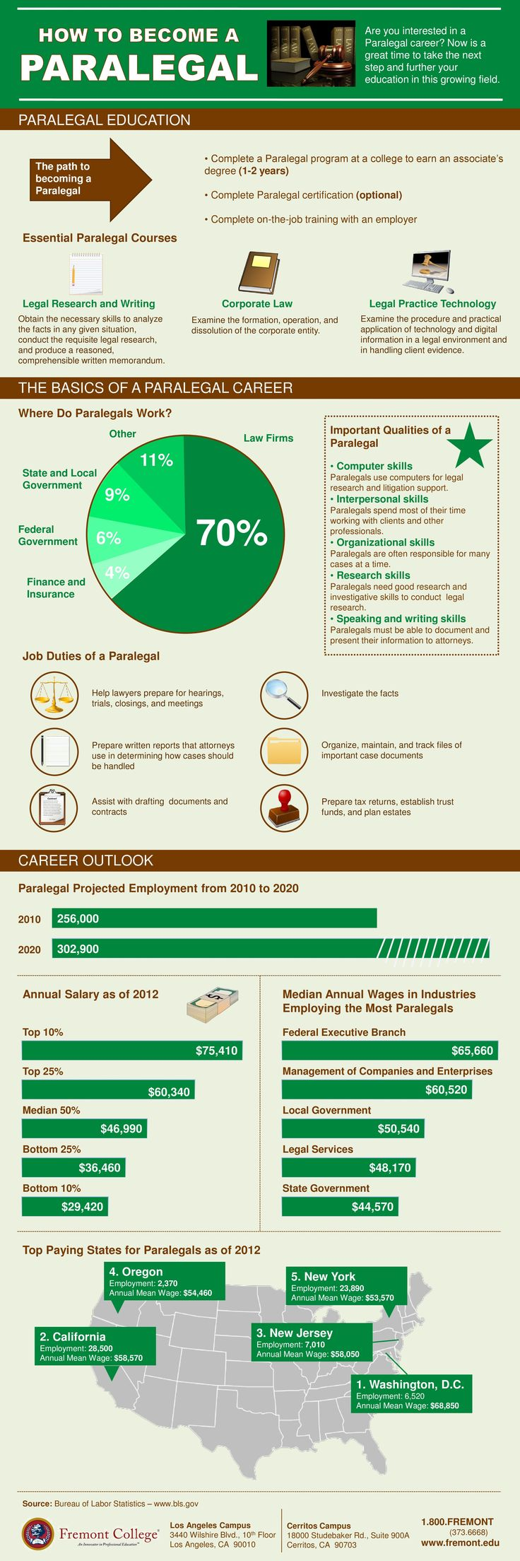How to Become a Paralegal - Infographic