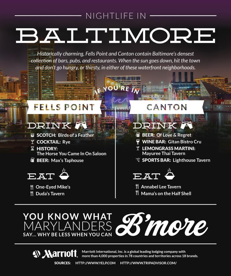 Exploring Baltimore Nightlife - Craving a cocktail in Fells Point? Looking for a sports bar in Canton? We know where to go to satisfy whatever you're craving in these lively Baltimore neighborhoods.