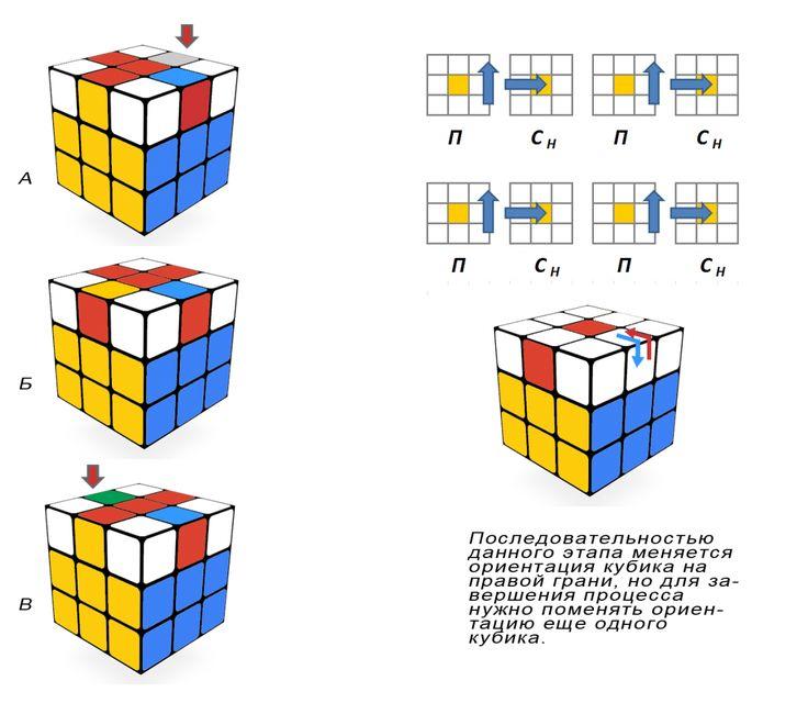 Кубик Рубика: Как собрать, не сломав голову – Naked Science