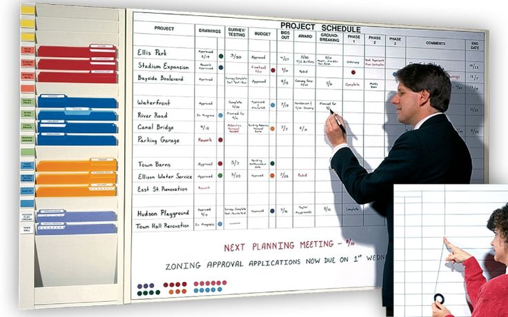UDesignit™ ProjectManagement Tracker Boards Magnatag