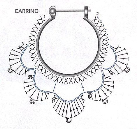 Lotus hoop earrings #crochet #jewelry