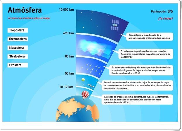 """""""Atmósfera"""" es un sencillo juego online, de juegos-geograficos.es, en el que se han de localizar en el gráfico las capas de la atmósfera, a la misma vez que se informa sobre las características de cada una de ellas."""