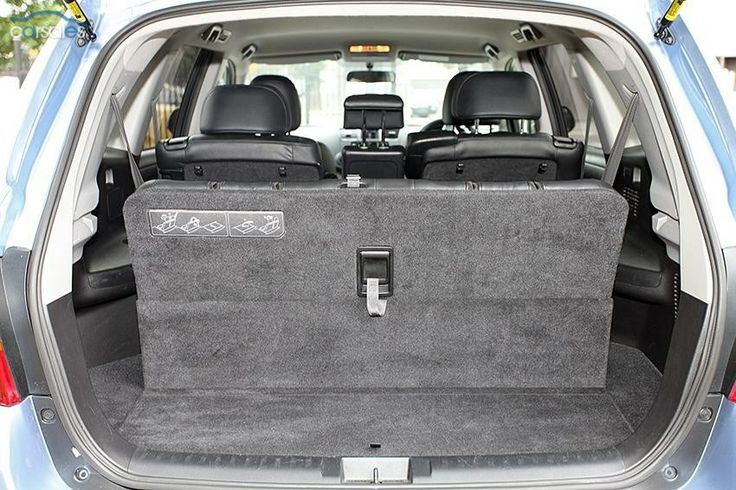 2010 Toyota Kluger GSU40R KX-S Sports Automatic 2WD