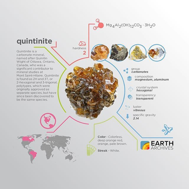 Quintinite was named after Quinitin Wight of Ottawa, Ontario, Canada, who was a significant contributor to mineral studies at Mont Saint-Hilaire. #science #nature #geology #minerals #rocks #infographic #earth #quintinite