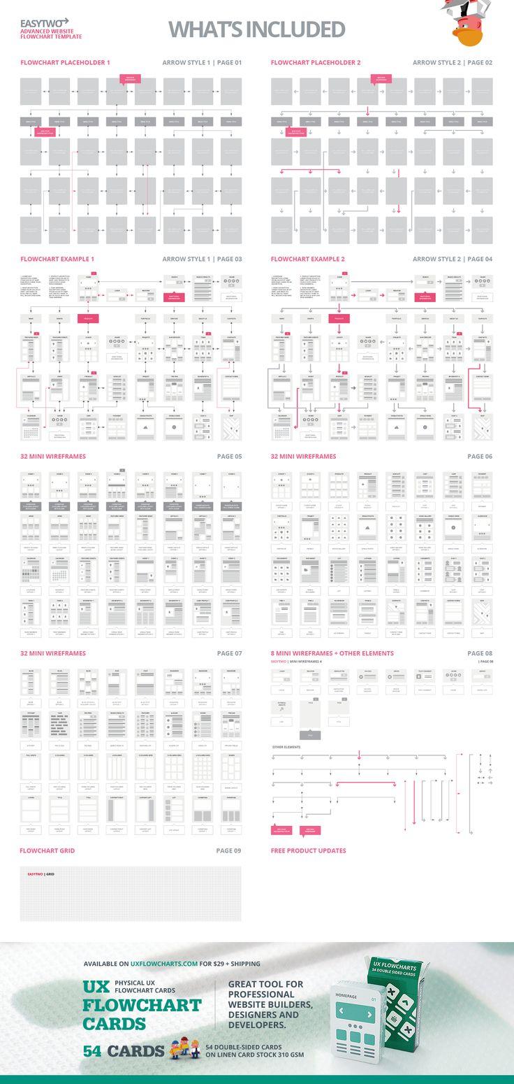 EasyTwo Website Flowchart Sitemap AI by UX Flowcharts on Creative Market