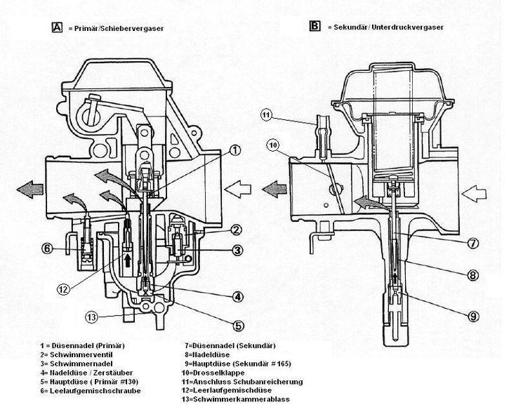 660er de - vergaserspecial