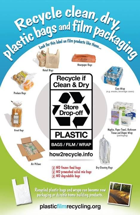 how to reduce plastic bag use Case study: reducing plastic bag use in the uk and ireland page 1 dynamix  policy mix evaluation reducing plastic bag use in the uk and ireland.