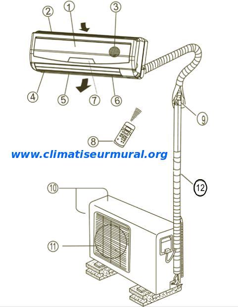 Comment Installer Un Climatiseur Branche Technologie