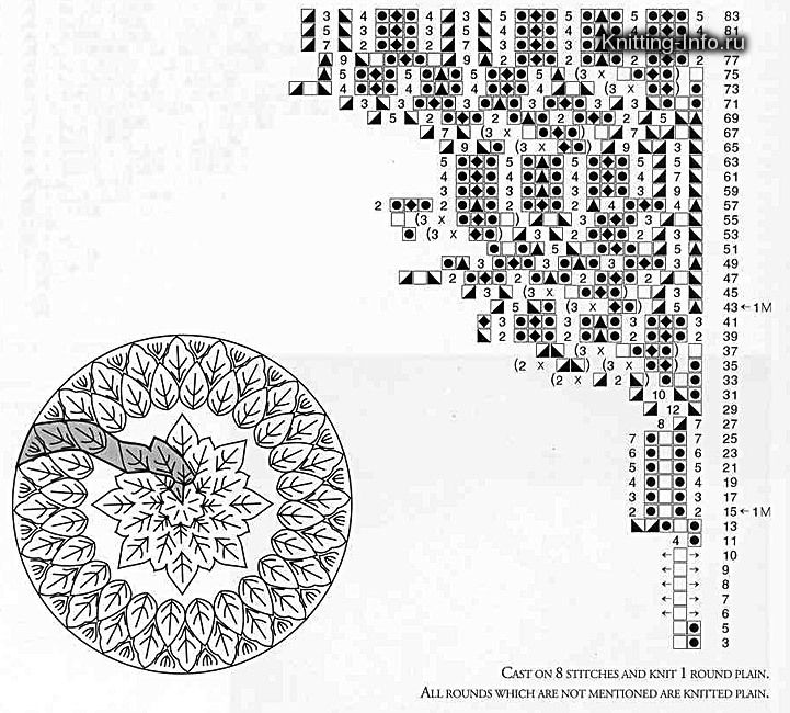 knitted (round) lace - Alnirak - Picasa Web Albums
