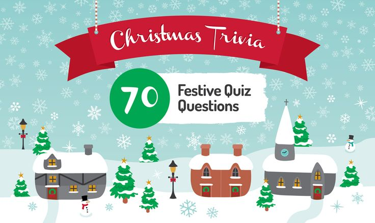 Christmas Trivia Questions / Free Christmas Quiz / 70 Festive Quiz Questions / Party Game for the Holidays