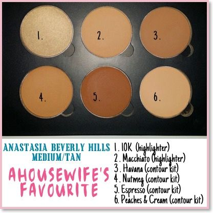 Anastasia Beverly Hils, Contour Kit,  Medium/Tan Im joining the choir of other bloggers loving Anastasia Beverly Hills contour kit.