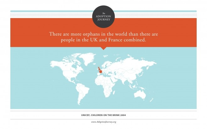 Foster Care Statistics All Over World