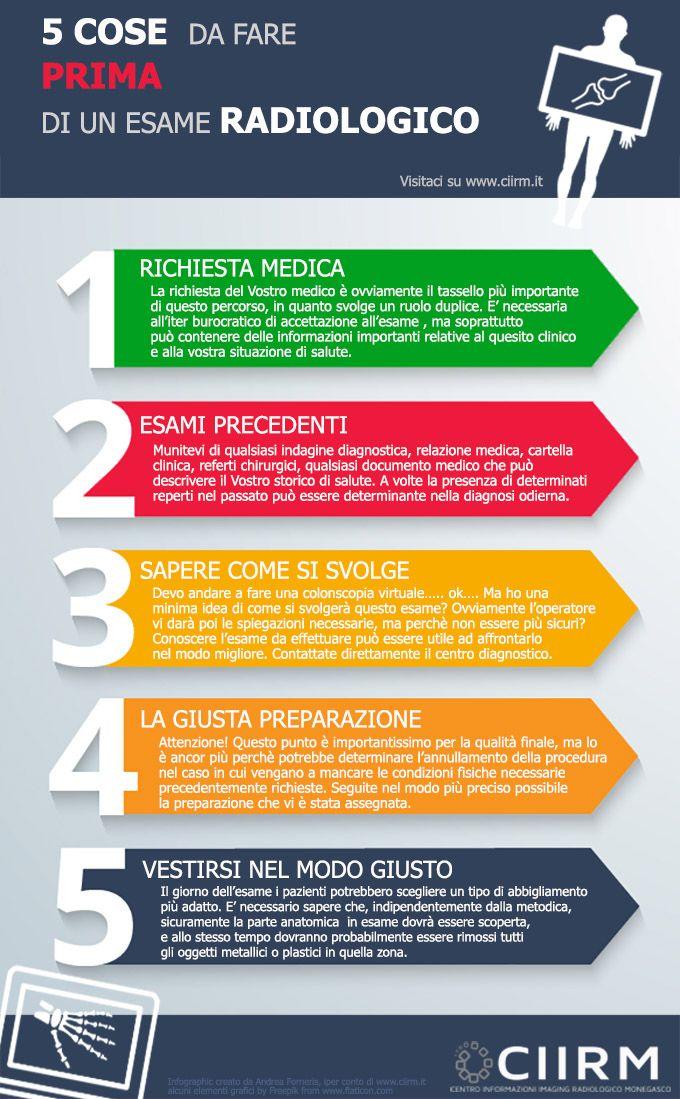 5 cose da fare PRIMA di un esame radiologico http://ciirm.it/blog-preparazione-esami-radiologici.php