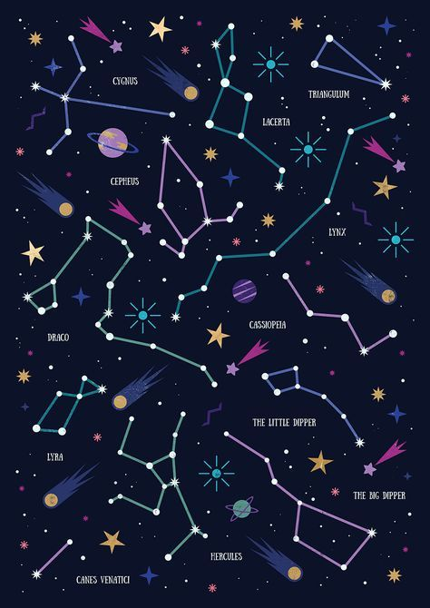 Love this as a dashboard idea, but with specific constellations etc in there.