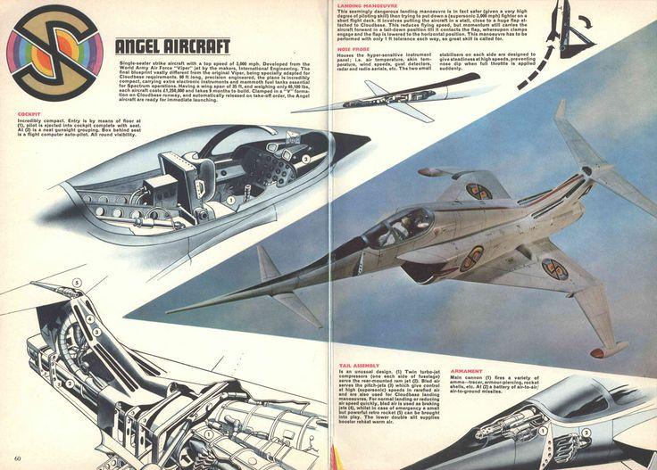 Captain Scarlet Annual dps - Angel Interceptor