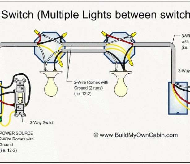 12+ Electrical Wiring Diagram Two Lights One Switch - Wiring Diagram -  Wiringg.net | Light switch wiring, 3 way switch wiring, Three way switch | Two Lights One Switch Wiring Diagram |  | Pinterest