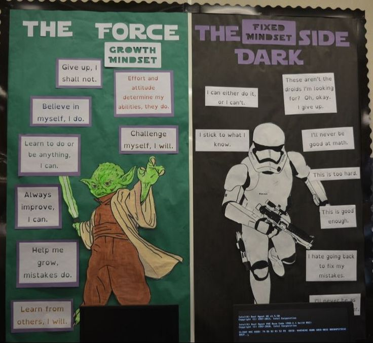Image result for star wars themed classroom