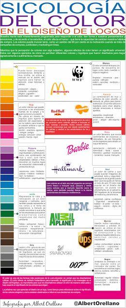 Infografia teoria del color #SicologíaDelColor #Design #Diseño #Color #Infografía
