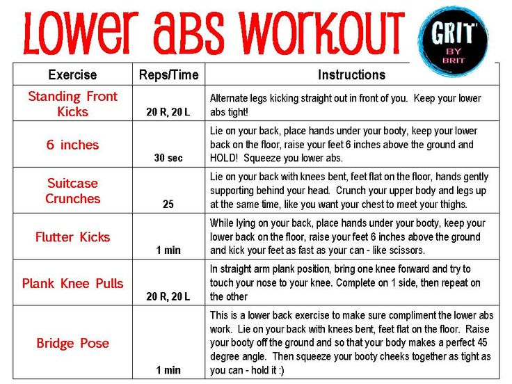 Would you like v-cut shaped abs? Then, you should train more your lower abdominal muscles. Learn the most efficient workouts and exercises.