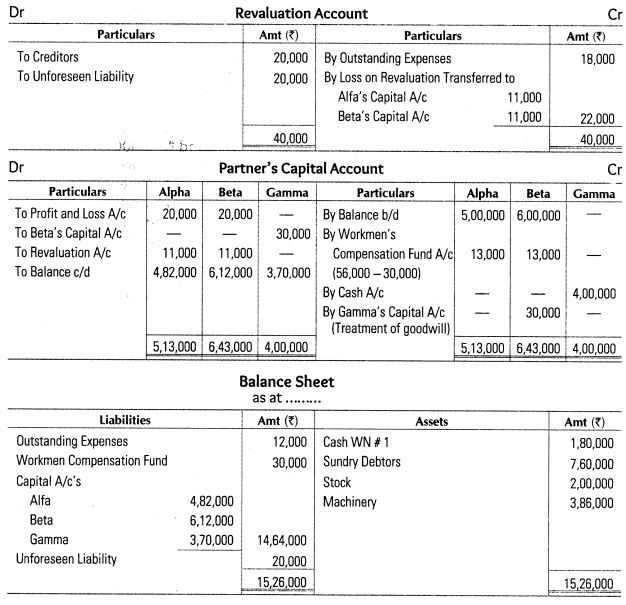 important-questions-for-class-12-accountancy-cbse-cash-flow - new 7 partial income statement example