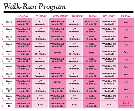"""Want a foolproof recipe for half marathon success? Mix running with walking! Whether you're currently walking and want an extra challenge, or if you already run but desire to go farther and recover faster, this method is the perfect way to reach your dreams. We've included two different half marathon plans for you to choose from based on your current fitness level and personal goals. The first program, """"Walk-Run,"""" is best for walkers who want to try running to improve fitness and muscle…"""