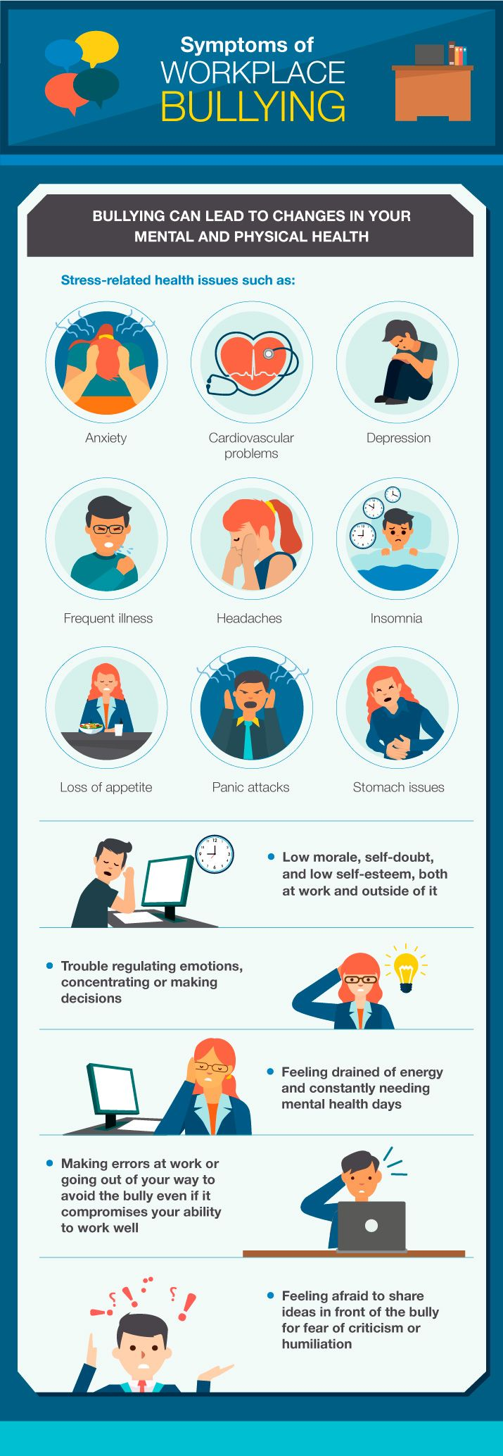 Symptoms of workplace bullying