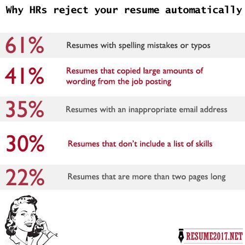 The 25+ best Good resume format ideas on Pinterest Good resume - resume spelling