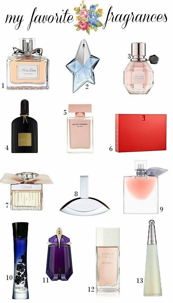 BEST PERFUMES... oh my, I have several of these and love all...