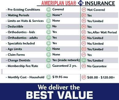 Dental Insurance Quotes Magnificent 57 Best Ameriplan Images On Pinterest  Dental Medical And Benefit