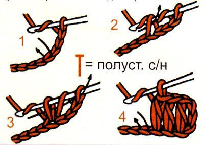 основные виды петель вязание крючком для начинающих