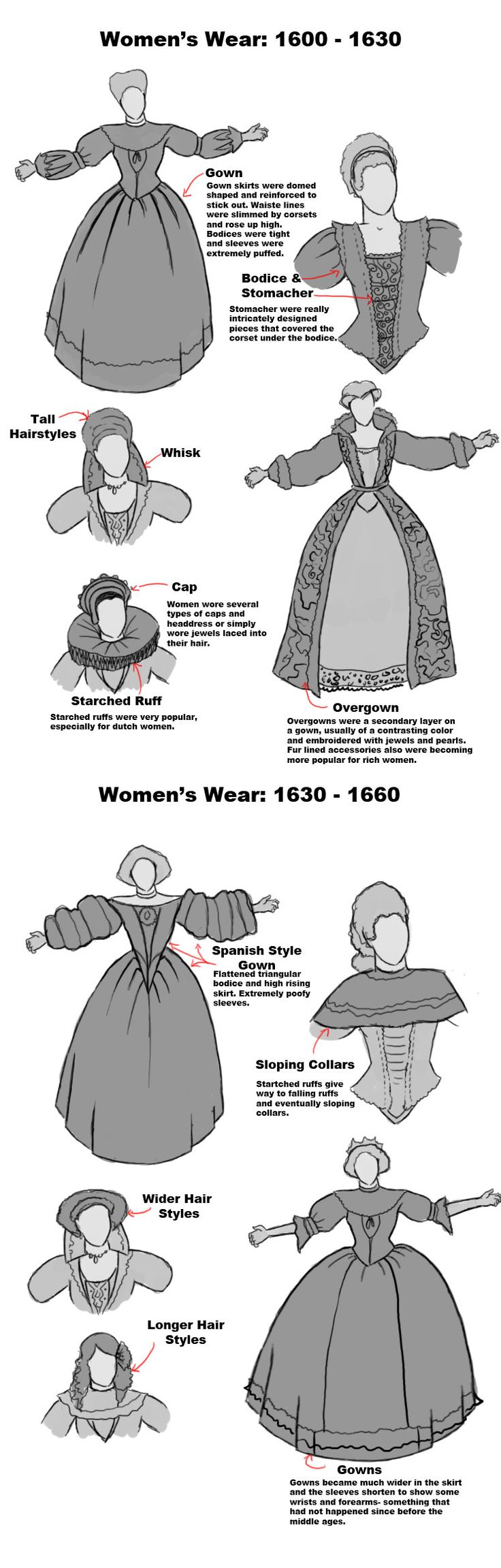 Early 17th Century Womans Wear by MelissaDalton.deviantart.com on @deviantART