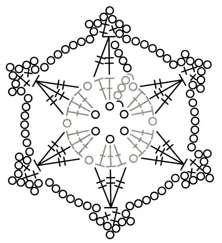 Снежинки крючком схемы картинки