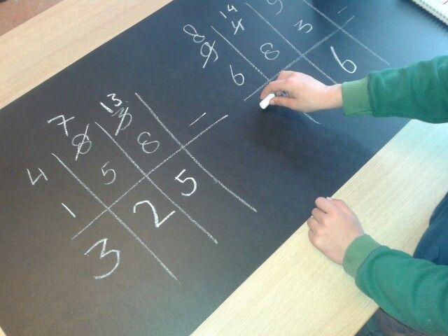 Onderwijs en zo voort ........: 1731. Handig : Schoolbordfolie op de instructietafel.
