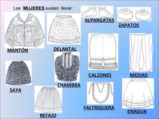 Las MUJERES suelen llevar:  ALPARGATAS  ZAPATOS  CALZONES MEDIAS  ENAGUA  SAYA  DELANTAL  REFAJO  CHAMBRA  FALTRIQUERA  MA...