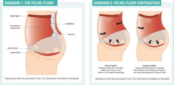 australian physical activity guidelines men vs females