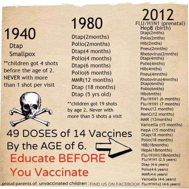 56 best Educate Before You Vaccinate images on Pinterest Healthy - vaccine consent form