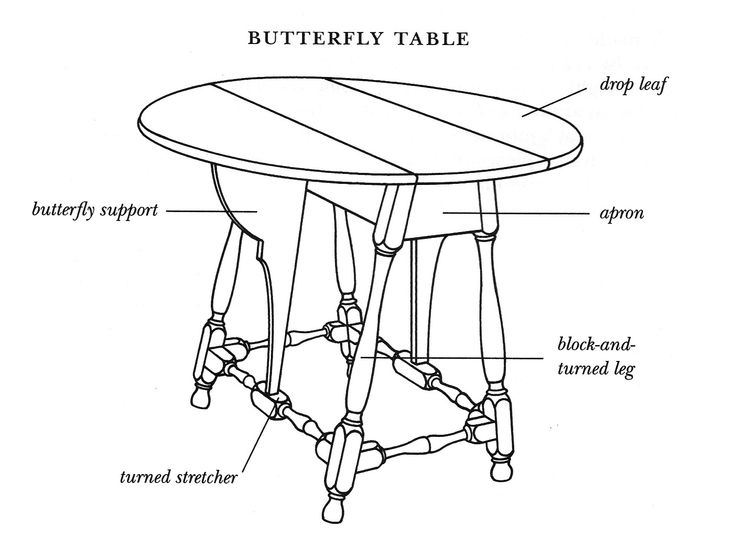 table chairs diagram