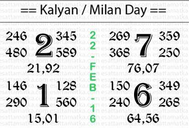 Kalyan Matka   Today Panditji Satta Matka Chart [22-Feb-2016]