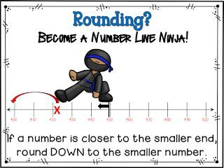 Two FREE Rounding Posters for introducing the strategy of rounding with a number line.  One poster for rounding UP and one for rounding DOWN.