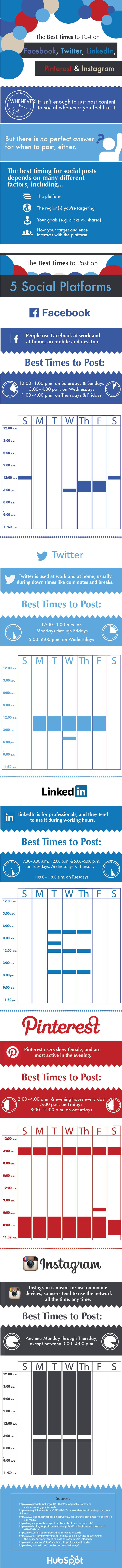 The Best Times to Post on Facebook, Twitter, LinkedIn & Other Social Media Sites [Infographic]