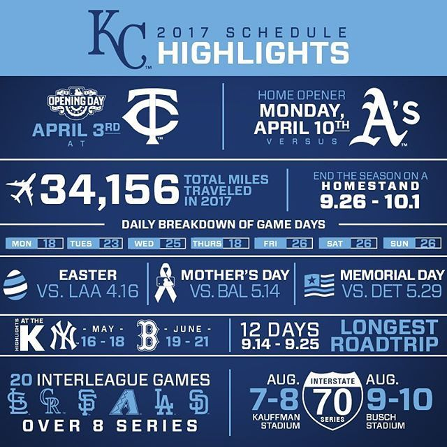 The 2017 #Royals schedule has been announced. Start planning next year's visits to #TheK! Visit royals.com for the full 2017 schedule. #ForeverRoyal