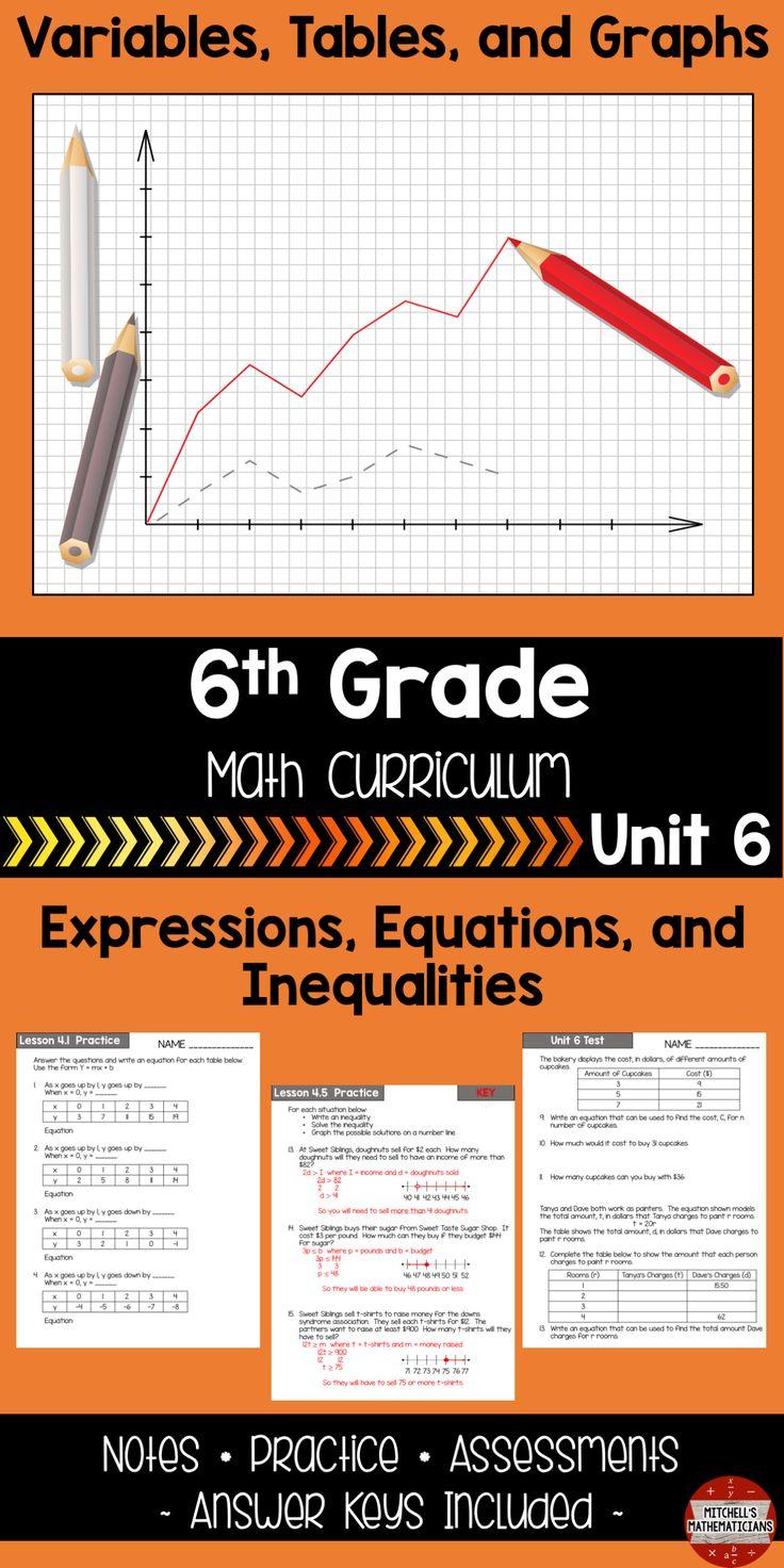 6th Grade Expressions and Equations Math Unit Solving
