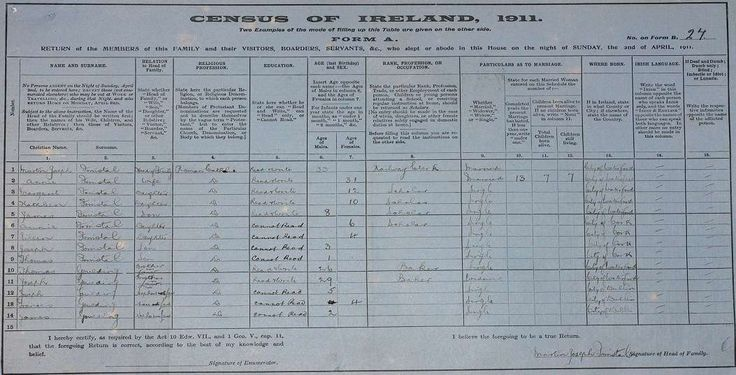 1911 census page for Forristal family.