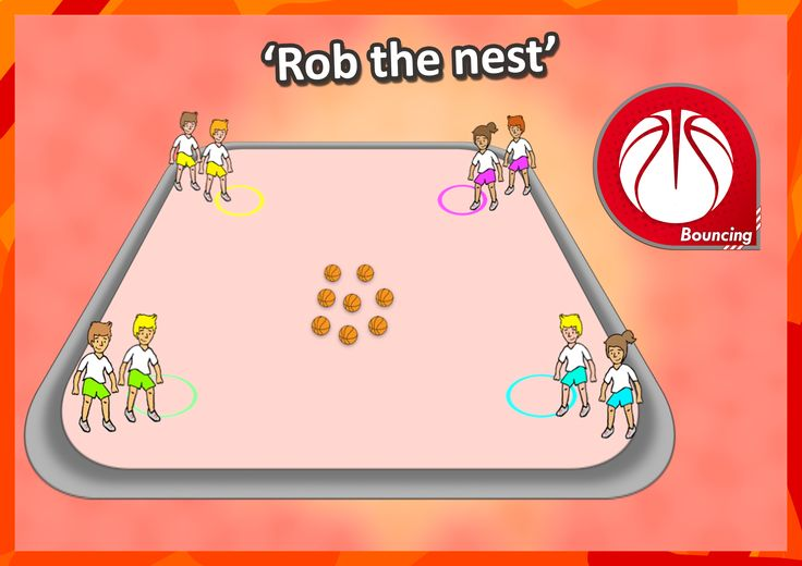 • Rob the nest • A great idea for basketball dribbling in your PE lessons. HOW TO PLAY: 1. Divide the class into 4 teams, and give each team a base in the corner of a large square. Put 10+ basketballs in the middle. 2. On go players try to dribble as many balls as they can back to their team. Players can steal from other teams bases, but must DRIBBLE the ball back. The team with the most balls at the end of time (4 minutes) wins. Check out loads more ideas