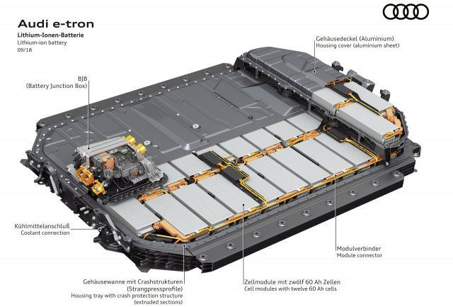 Audi E Tron Official Specs Come With A Surprise Motor Eletrico