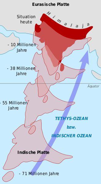 Wikipedia Kontinente