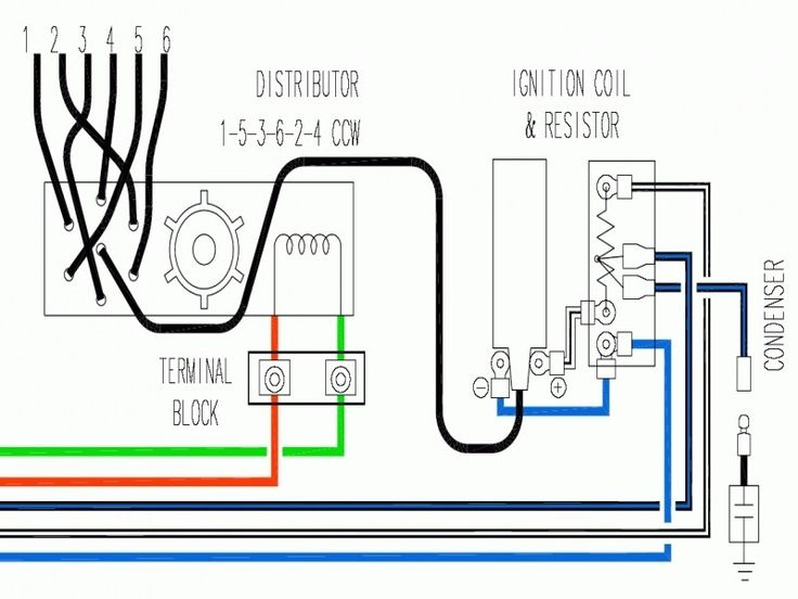 Ignition Coil Distributor Wiring Diagram  Dengan Gambar