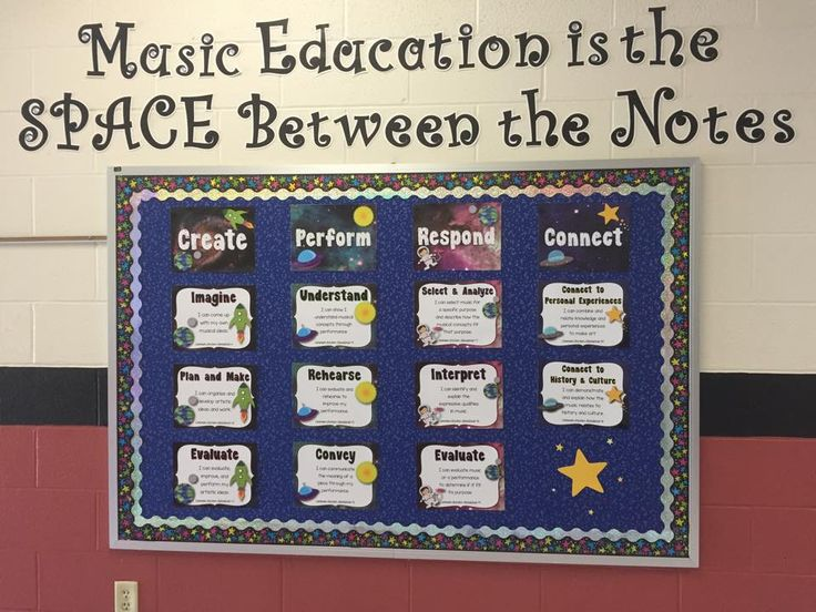 Classroom Decor And Organization ~ Music national standards space theme room set